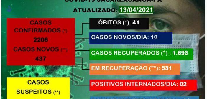 Boletim epidemiológico 13/04/2021